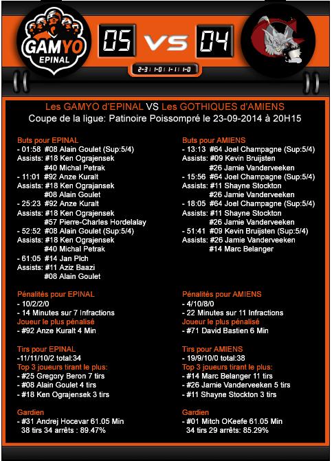 [CDL] Epinal 5 - 4 Amiens après prolongation (23 septembre 2014) - Page 2 Epinal13