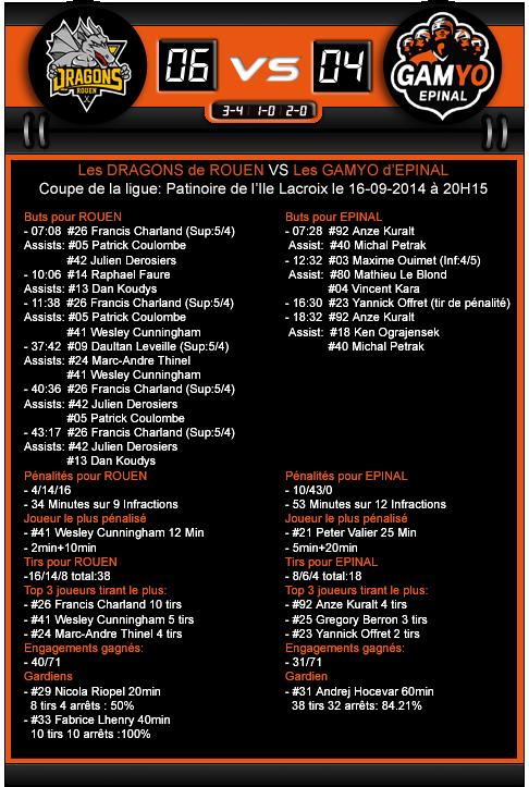 [CDL] Rouen 6-4 Epinal (16 septembre 2014) - Page 2 Rouen-11