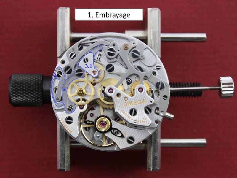 Calibre Omega 1861: anatomie et fonctionnement Embray10