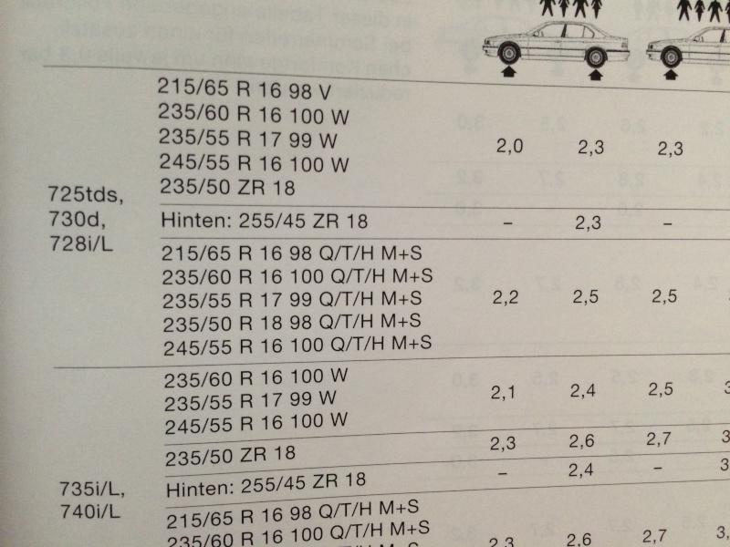 Ou trouve ces pneumatiques Img_1715