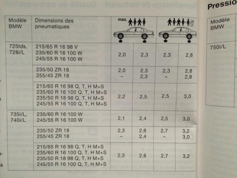avis sur vos experience avec les pneumatiques  - Page 5 Img_1716