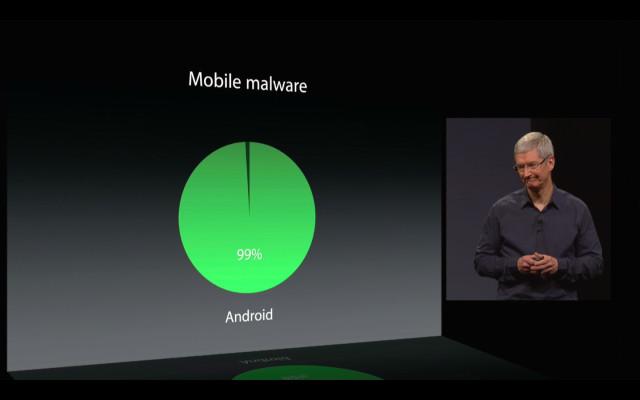 Google l'avoue, 5 millions d'utilisateurs Android sont minés par un malware Screen11