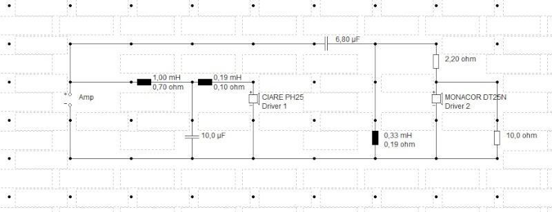 crossover ciare ph250 Immagi11