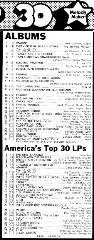 Jimi Hendrix dans la presse musicale française des années 60, 70 & 80 - Page 3 R60-3715