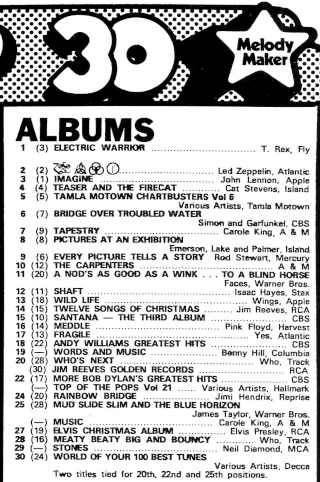 Jimi Hendrix dans la presse musicale française des années 60, 70 & 80 - Page 3 R61-3915