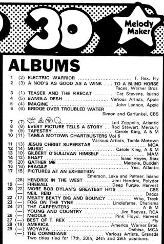 Jimi Hendrix dans la presse musicale française des années 60, 70 & 80 - Page 3 R62-4020