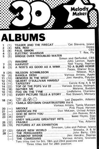 Jimi Hendrix dans la presse musicale française des années 60, 70 & 80 - Page 3 R63-4121