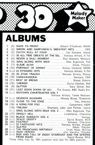 Jimi Hendrix dans la presse musicale française des années 60, 70 & 80 - Page 4 R_72-610
