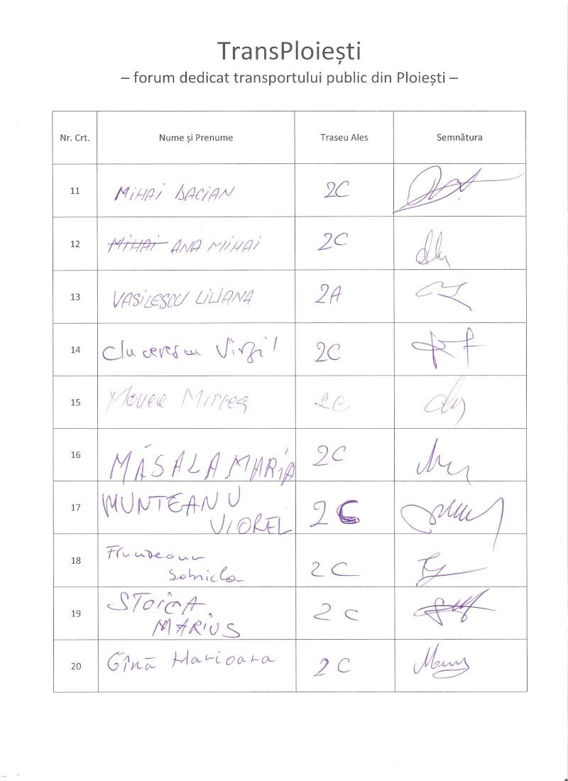 CHESTIONAR DE OPINIE: Scurtarea / Devierea traseului 2 411