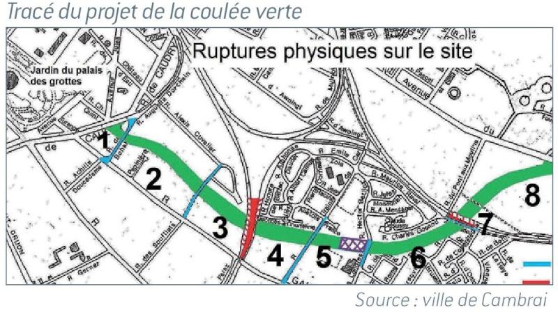 Coulée verte de Cambrai Coulye10