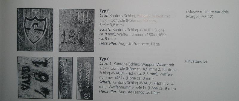 Ma Carabine Fédérale Suisse 1851 Cfpo10