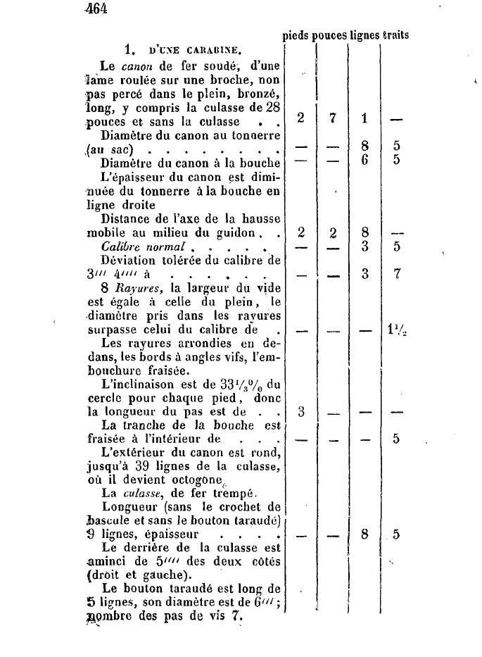Ma Carabine Fédérale Suisse 1851 Ffs210