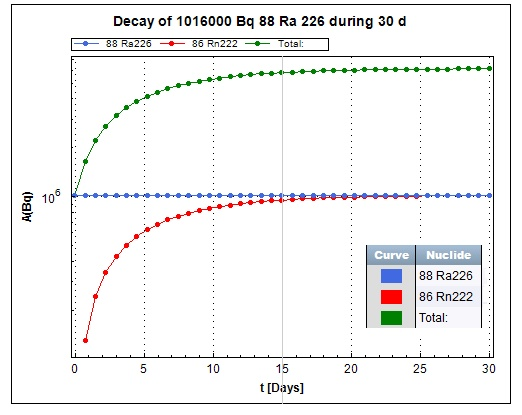 dégazage radon New_bi10