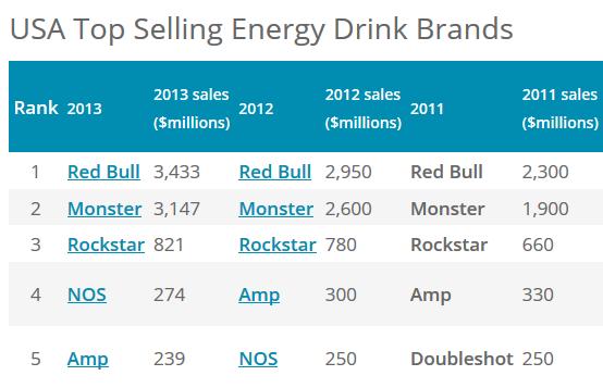 Energy Drinks - Fluch oder Segen?! Umfrage und Diskussion Unbena11