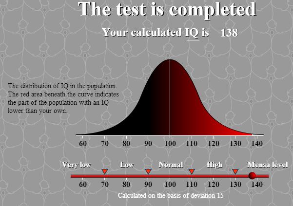 Qi test Iq10