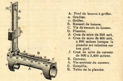 fusil 1874 M80 M14 Lebel-10