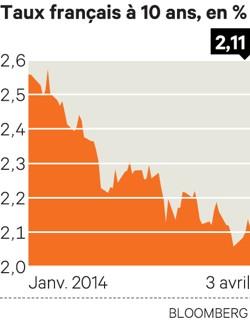 Nouvelle tendance mondiale : la confiscation de l'épargne... Ech21610