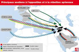 """Syrie: Les """"ambitions hégémoniques cachées"""" de l'Occident Images20"""