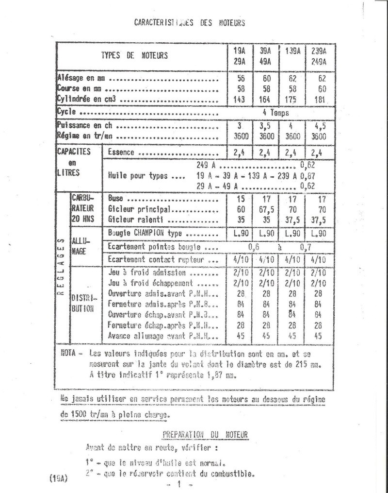 difference entre moteurs bernard w 39 ....w 239 W239a_10