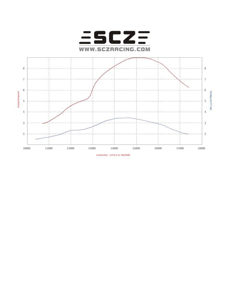 Nouveau moteur 29cc boite a clapet Scz310