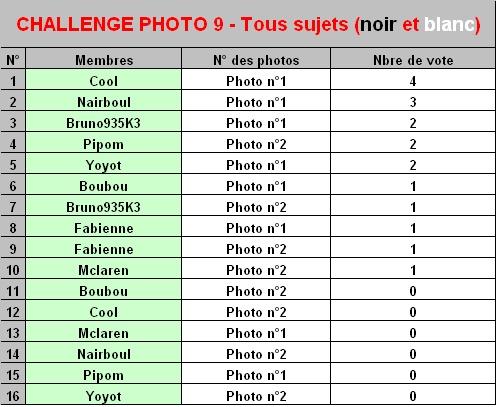 Challenge Photo Auto-Passions – Saison II à V - 2011 à début 2014 - Page 22 Cha9_t10