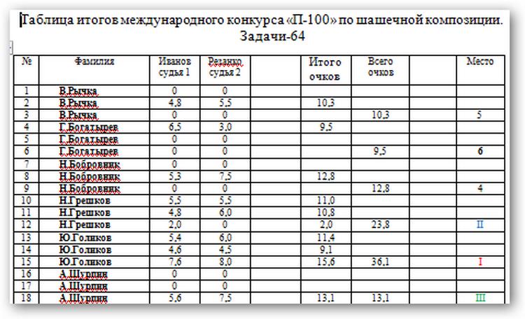 Конкурс посвященный 100- летнему юбилею Н.Н. Пустынникова. __6410