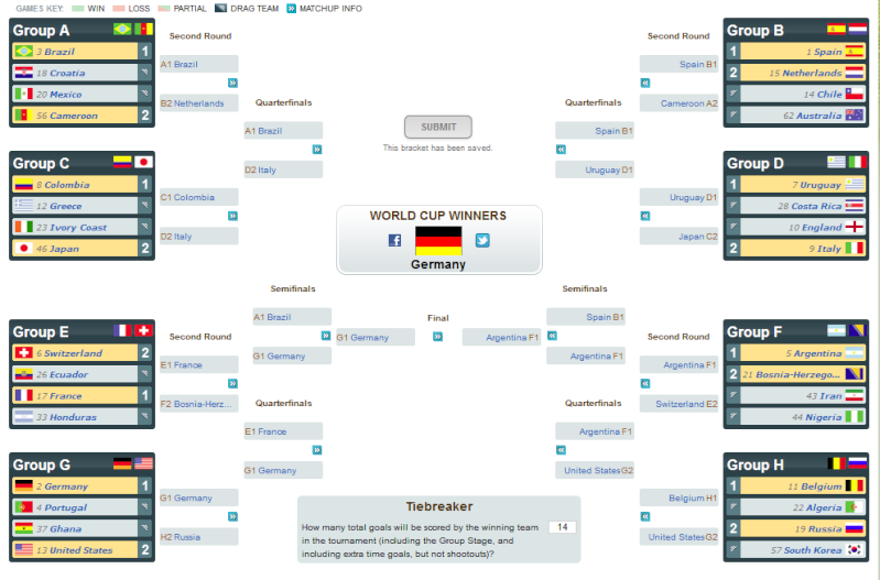 World Cup 2014 Predictor Wc_pre10