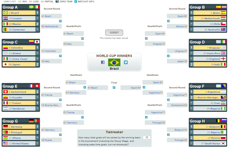 World Cup 2014 Predictor Wc_pre11