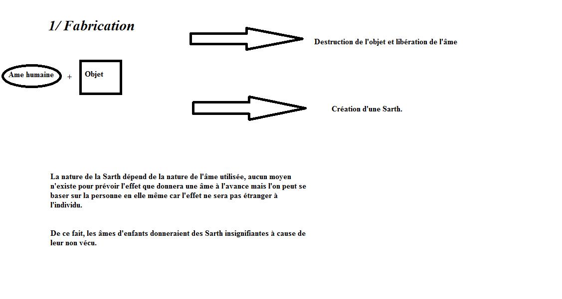 [Artefact]Les Sarths. Sarthe10
