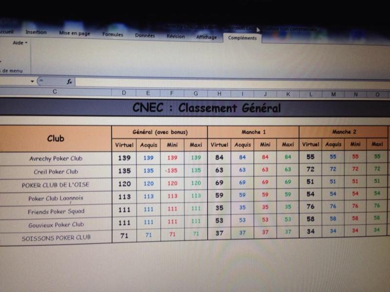 Classement Club des Clubs 2014 5eme_m10