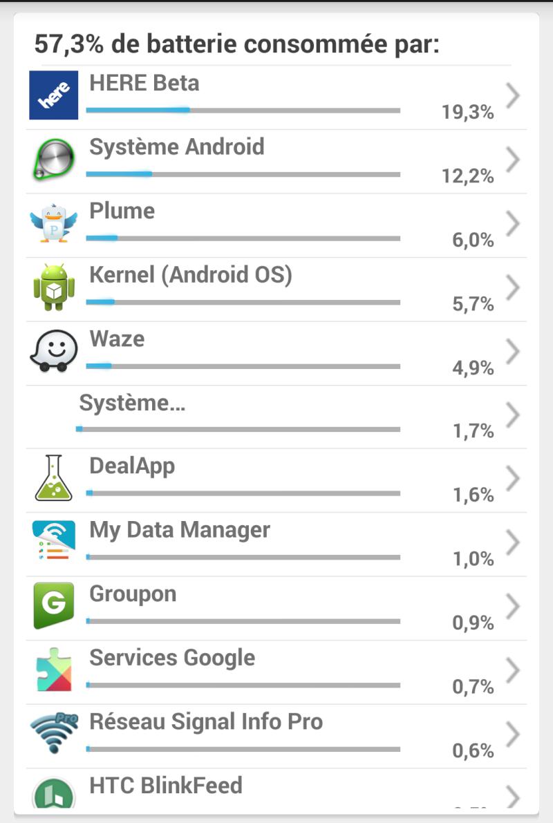 [ANDROID - SOFT : HERE MAPS] Le GPS de Nokia disponible pour tous [Gratuit][19/03/2015] Screen16