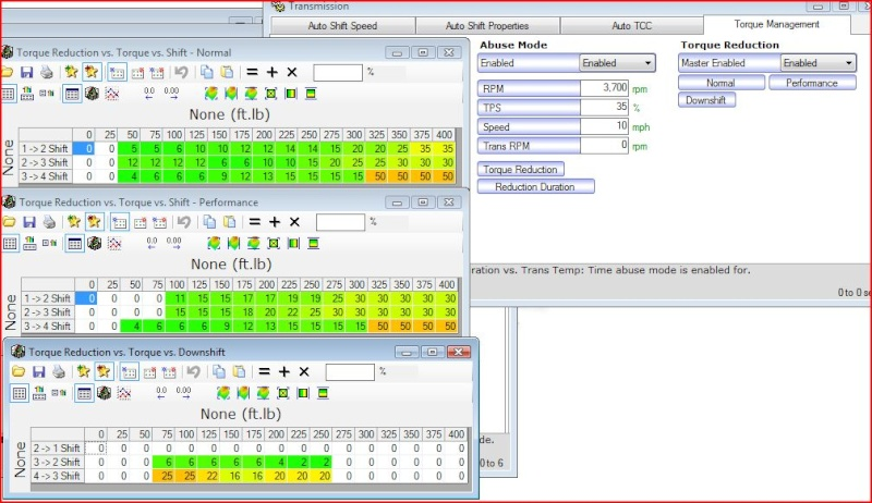 torque management, KR recovery rate, etc? Captur19