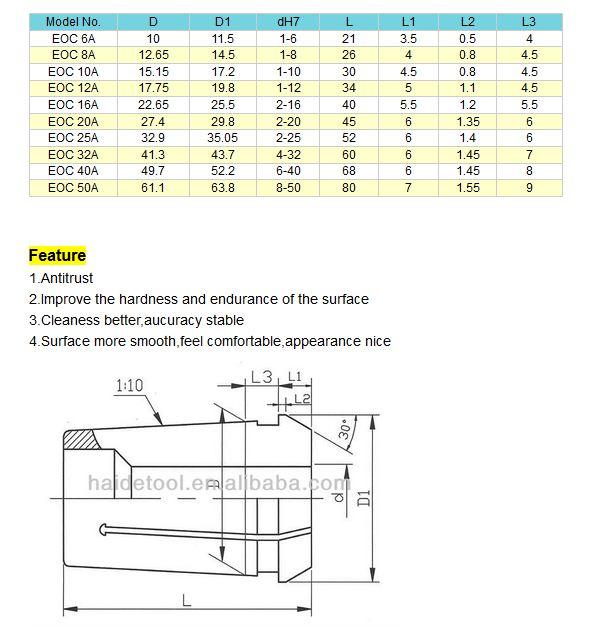 Présentation, instalation et prise en main de ma BZT PFE 500 PX. - Page 9 Captur19