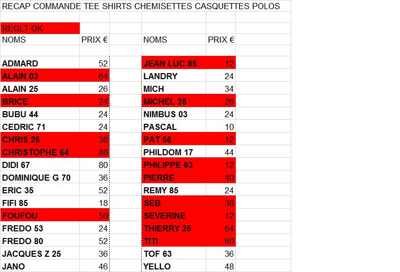 Nouveaux tee-shirts - Page 5 Recap_10