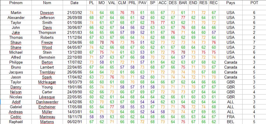 [PCM 2014] Database Fantasy Complète Sans_t10