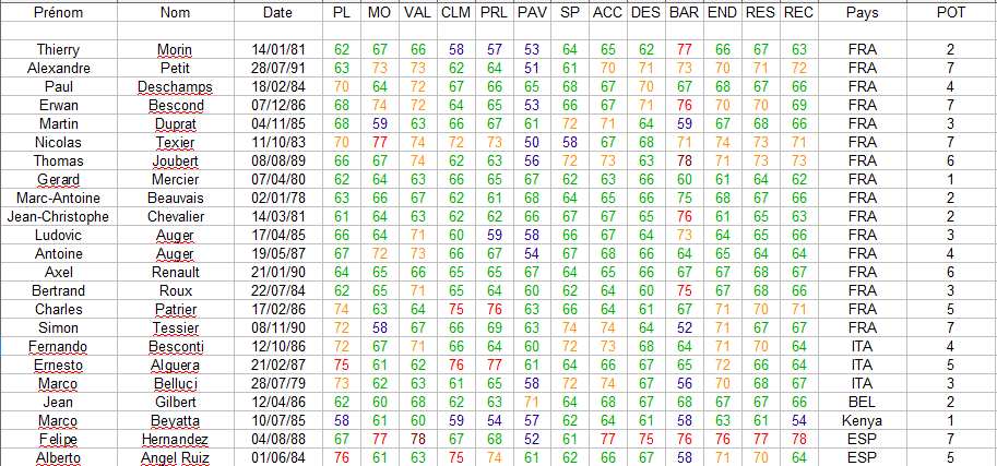[PCM 2014] Database Fantasy Complète Sans_t12