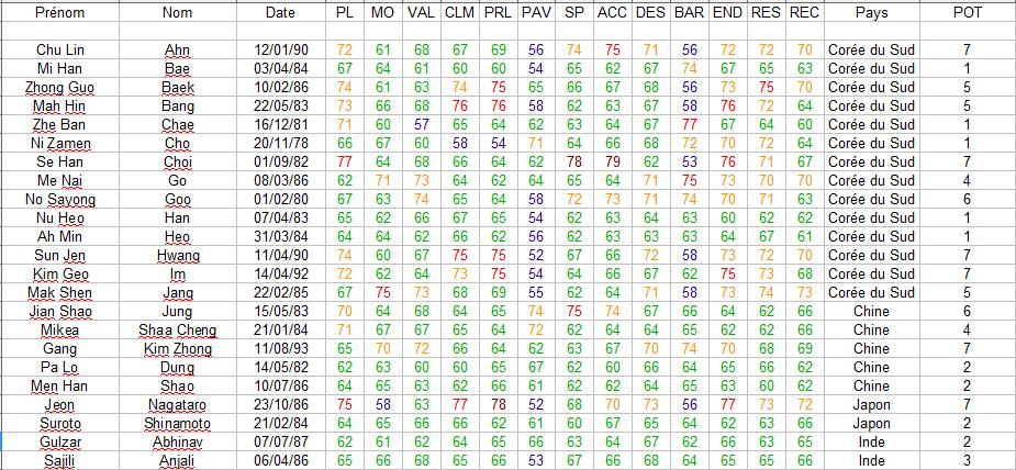 [PCM 2014] Database Fantasy Complète Sans_t13
