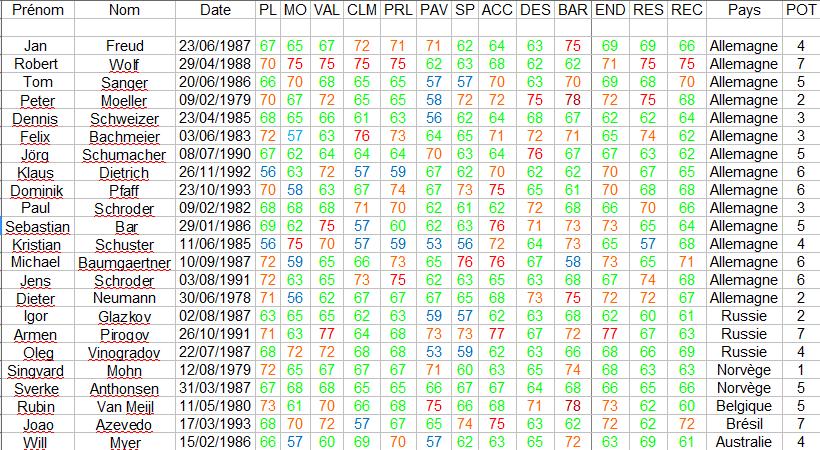 [PCM 2014] Database Fantasy Complète Sans_t14