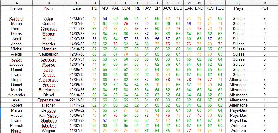 [PCM 2014] Database Fantasy Complète Sans_t15