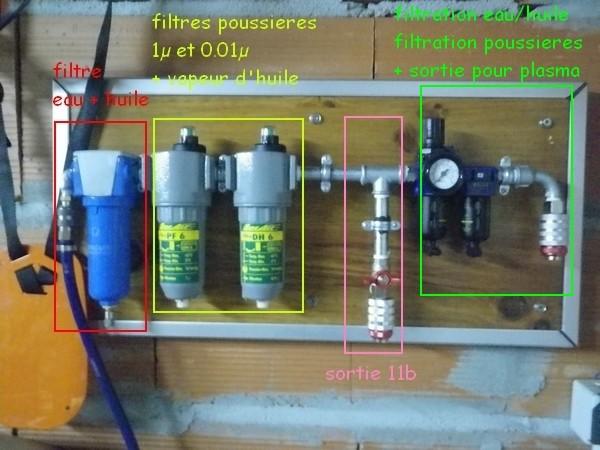 Compresseur 230v mono. vs 400v tri. Imgp2045