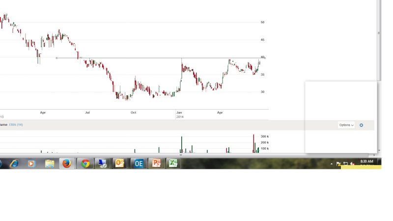 What do you think about this counter Hdfc10