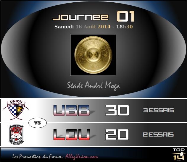 PRONOS 2014/2015 . UBB - LOU J0110