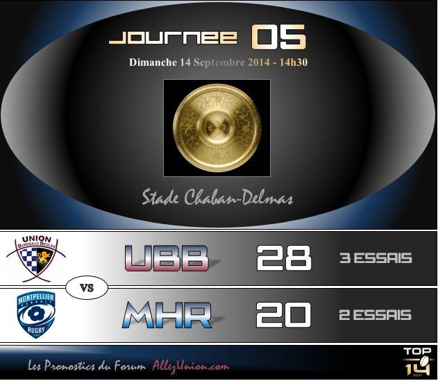 PRONOS 2014/2015 . UBB - MHR J0510
