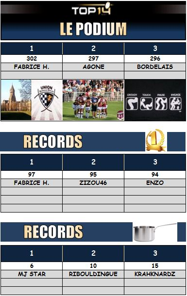 PRONOS 2014/2015 . UBB - MHR - Page 3 Podium24