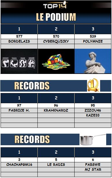 PRONOS 2014/2015 . SF - UBB - Page 3 Podium29