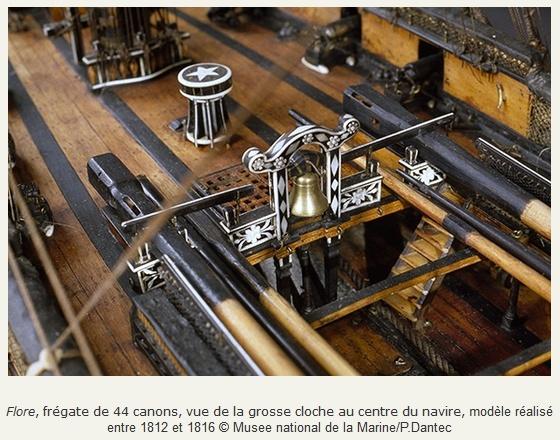 Maquettes de la Marine impériale, Grand Trianon, juin 2014 - Page 2 Colltr12