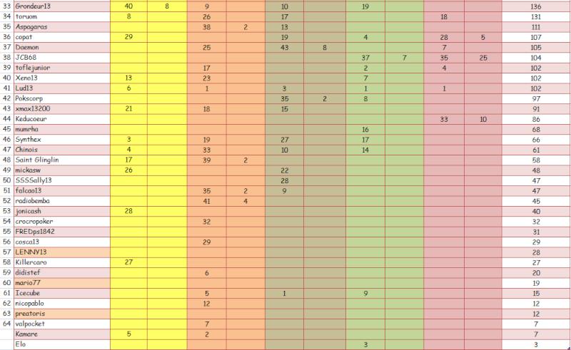 Classement General 2014 - Page 3 Genera11