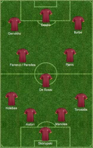 AS Roma 2-0 Cesena ( 9ème journée )  - Page 4 Sans_t40