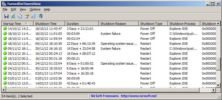 TurnedOnTimesView 1.11 - Δείτε τους λόγους διακοπής της λειτουργίας ή επανεκκίνηση του υπολογιστή σας Turned10
