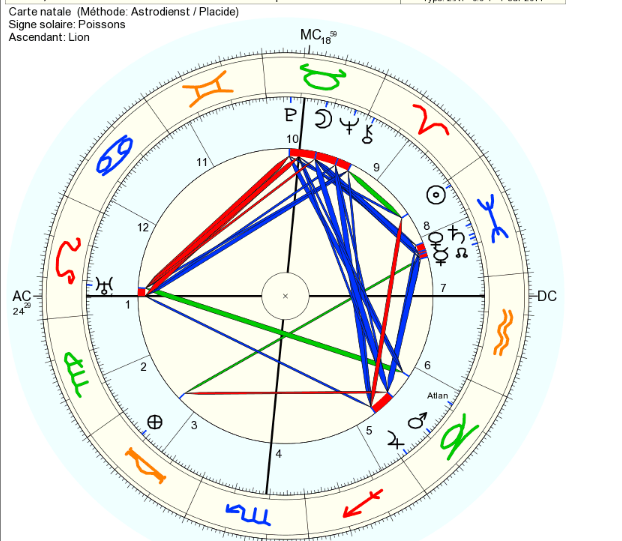 Astéroïde Atlantis 1198 - Page 2 Cayce10